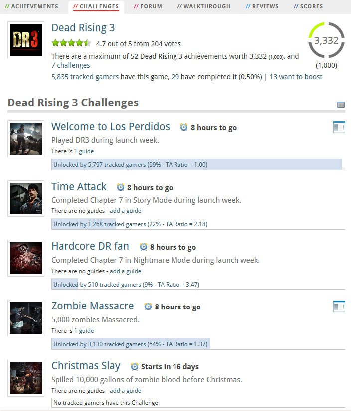 Dead Rising 3 Challenges