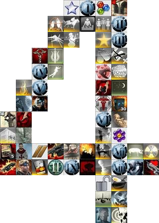 Most won Achievements by TrueAchievements members