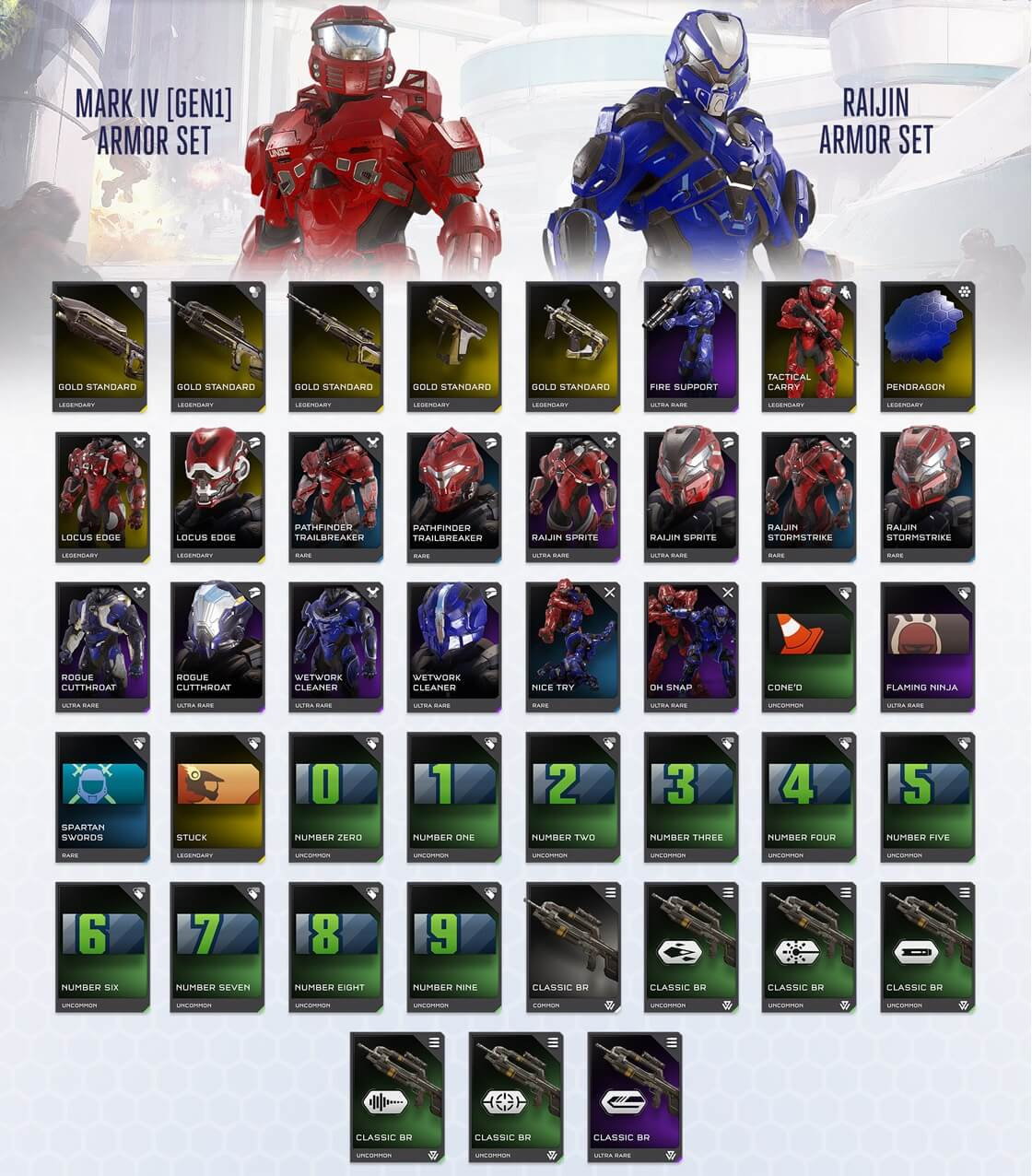 Halo 5 Reveals Cartographer's Gift REQs