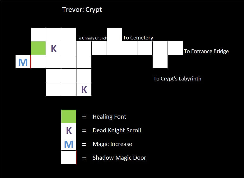 Crypt  sc 1 st  TrueAchievements & Castlevania: Lords of Shadow - Mirror of Fate HD Walkthrough - Page 5