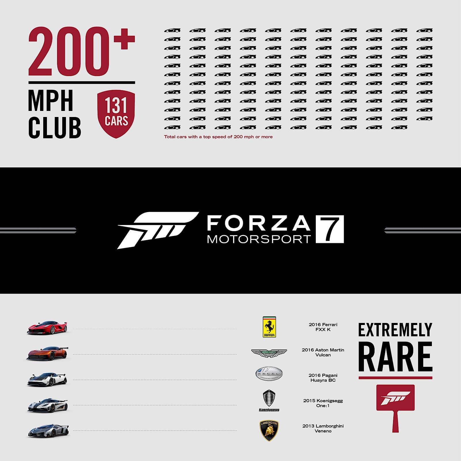 Forza 7 Final Screenshots