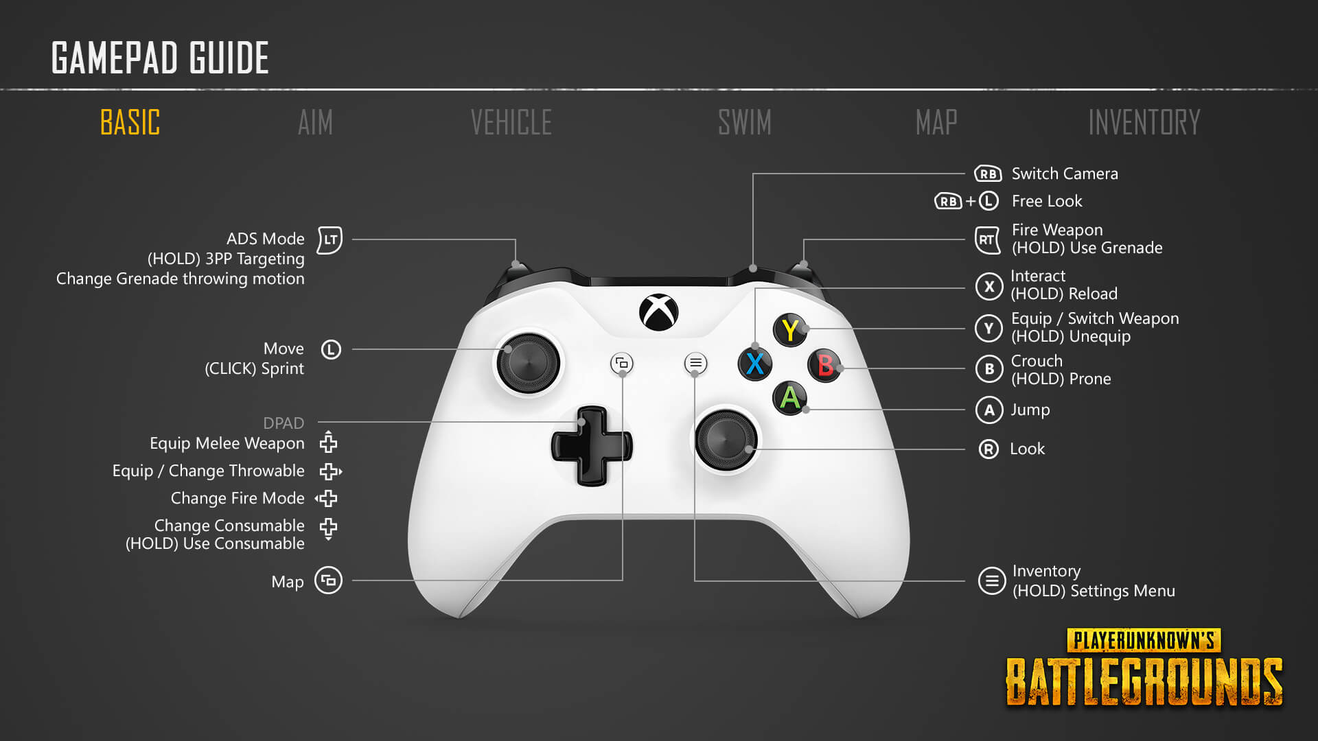 controls - how do you sprint in fortnite on xbox one