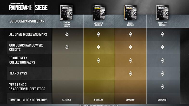 Αποτέλεσμα εικόνας για Tom Clancy's Rainbow Six: Advanced Edition Siege