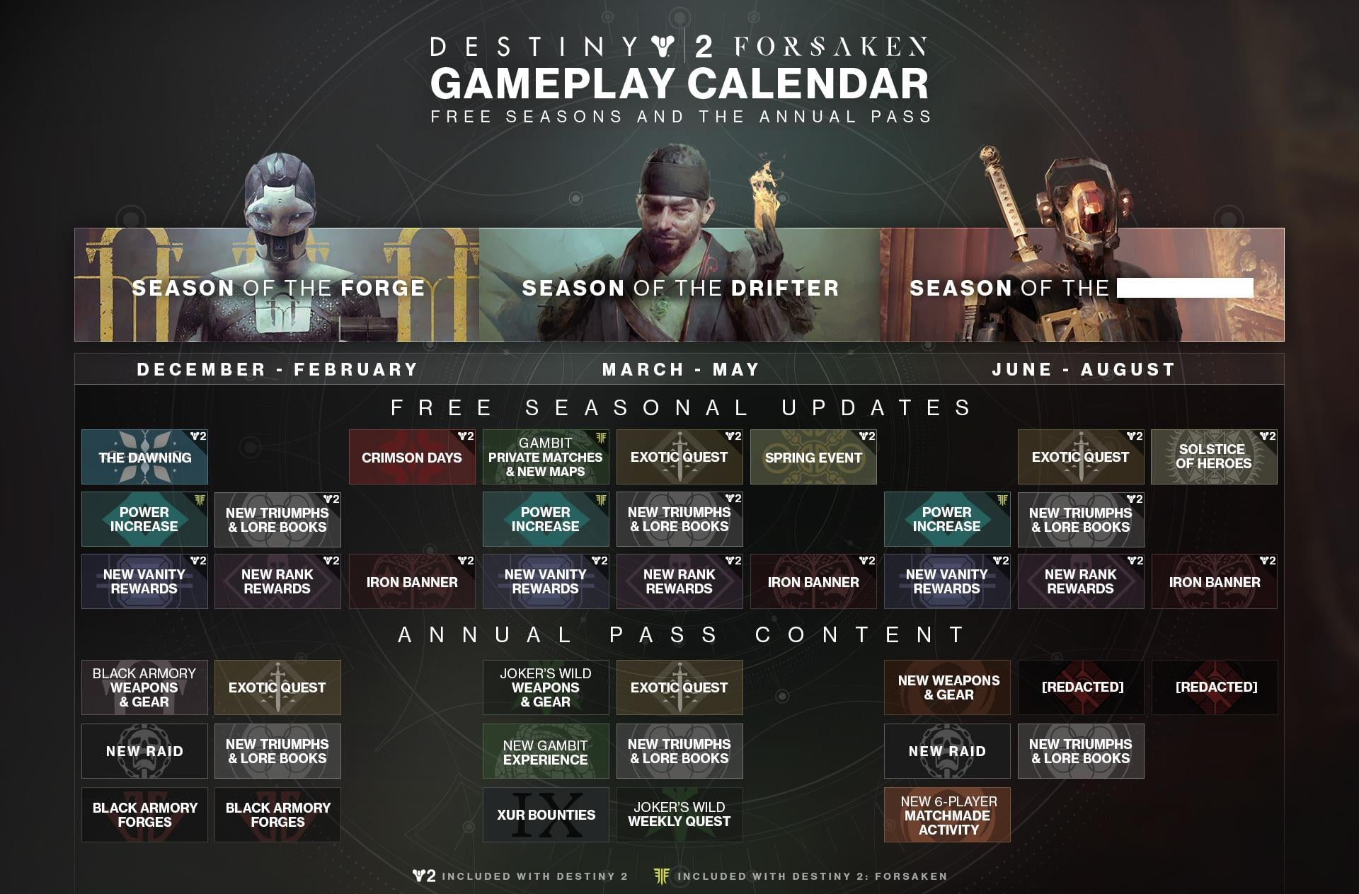 9d7145a0f78 See What s Coming Up in Destiny 2