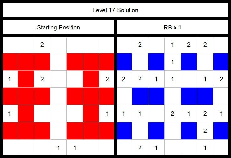 Level 17 Solution