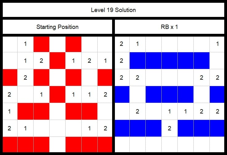 Level 19 Solution