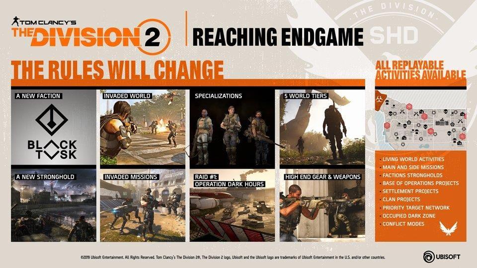 The Division 2 endgame