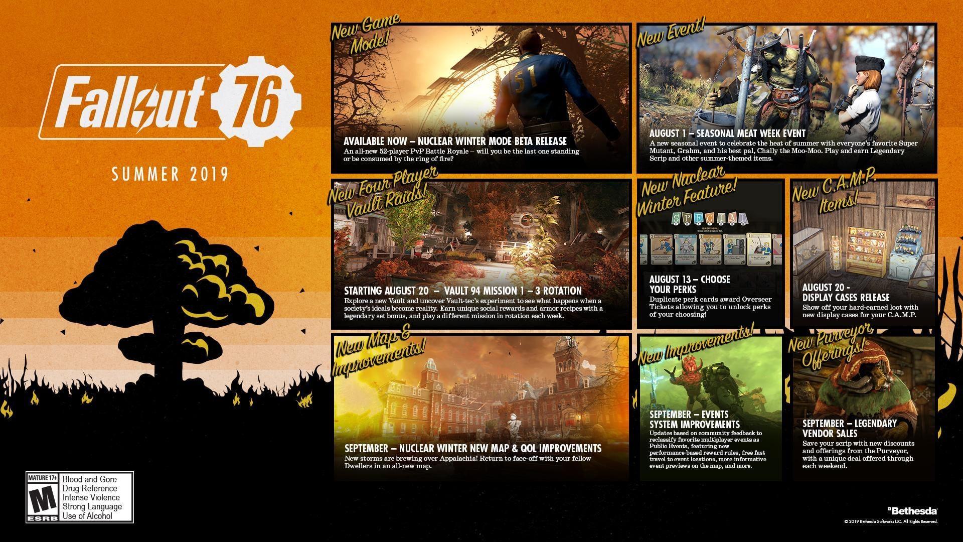 Fallout 76 roadmap update