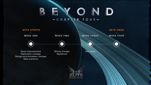 Elite Dangerous Beyond - Chapter Four Live Stream Released