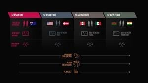 rainbow six siege season pass hack